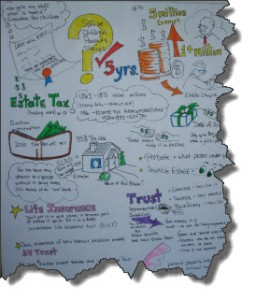 Graphic Recording sample